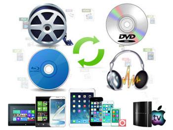 ブルーレイ、DVDと動画を変換