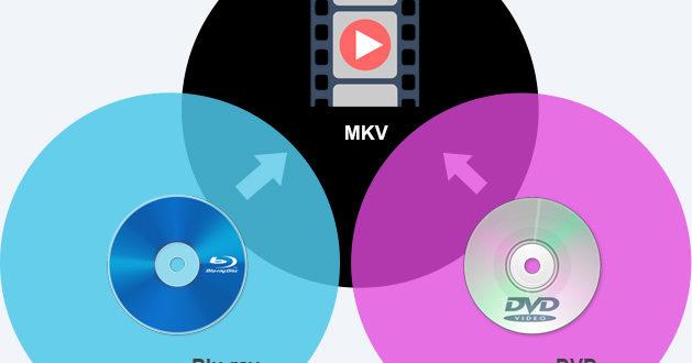 Blu-rayをMKV動画に変換