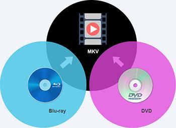 ブルーレイやDVDをMKV動画に変換
