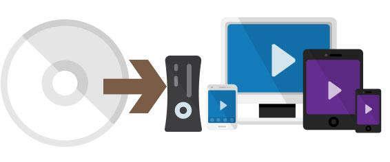 DVDリッピングソフトランキング