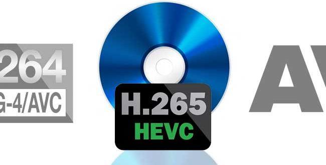 H.265フォーマット