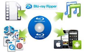 ブルーレイ変換ソフト